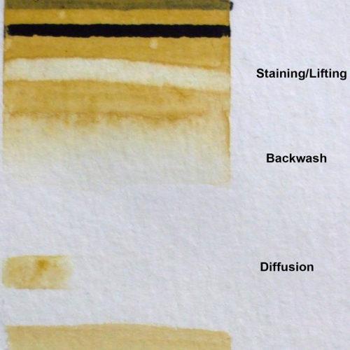 Felsite Transparent Yellow